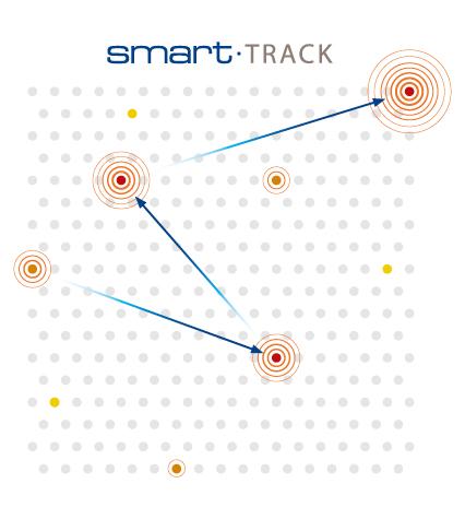 Smarttrack DuoGlide